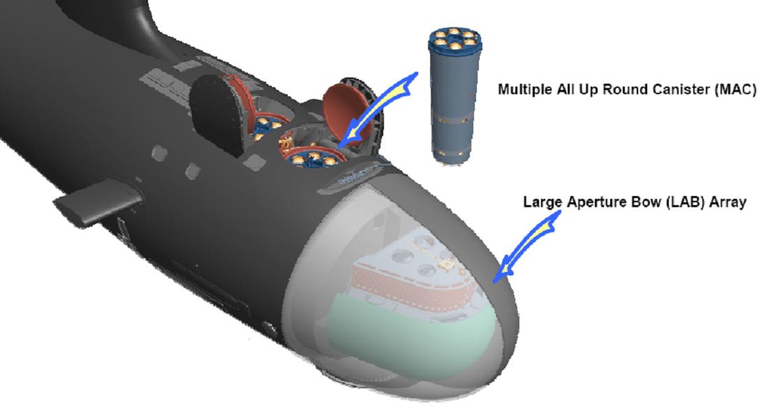"""La Marina de EE.UU. recibe el nuevo submarino nuclear de la clase Virginia """"USS Colorado"""". Texto2"""